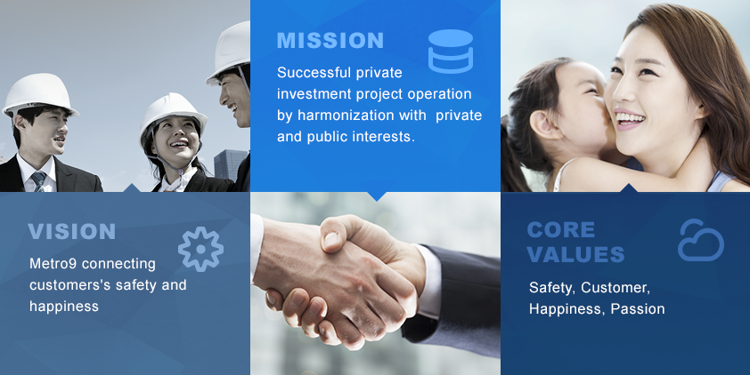 Mission : Successful private investment project operation by harmonization with  private and public interests. Vision : Metro9 connecting customers's safety and happiness. Core Value : Safety, Customer, Happiness, Passion
